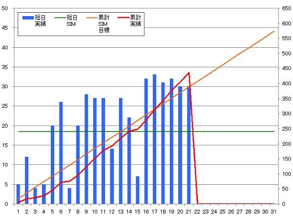 130921_グラフ
