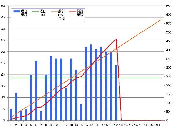 130922_グラフ