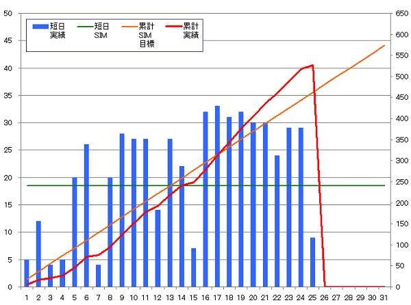 130925_グラフ