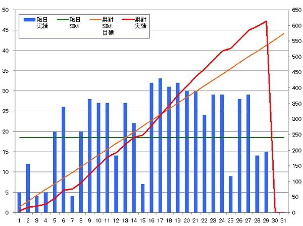 130929_グラフ