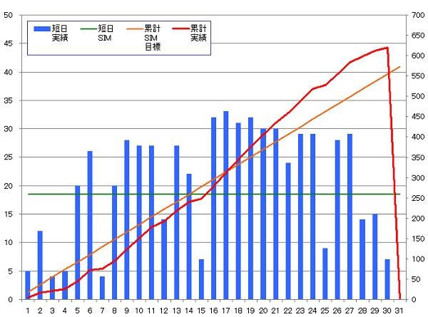 130930_グラフ