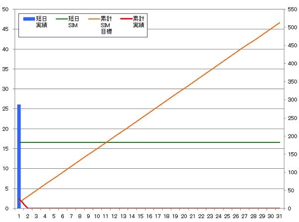 131001_グラフ