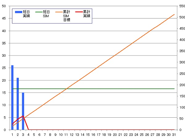 131003_グラフ
