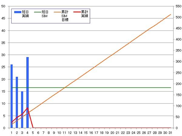 131004_グラフ