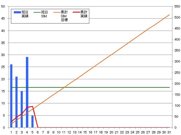 131005_グラフ