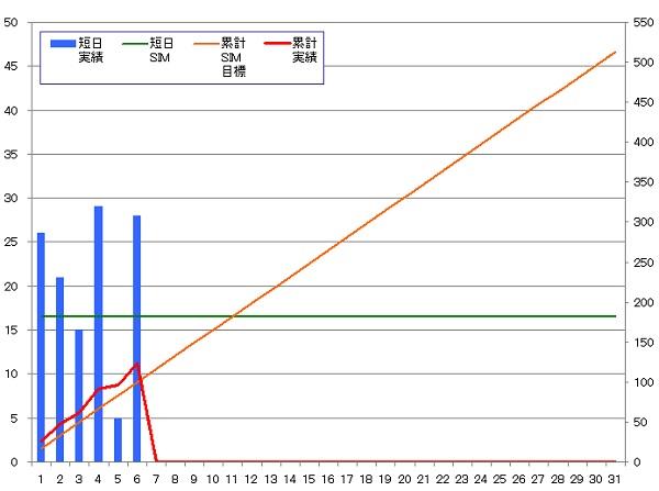 131006_グラフ
