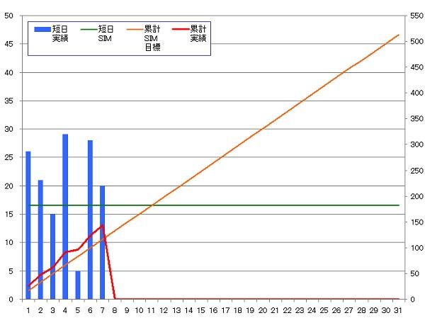 131007_グラフ