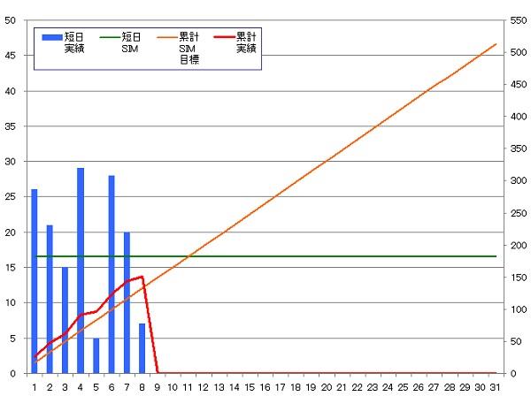 131008_グラフ