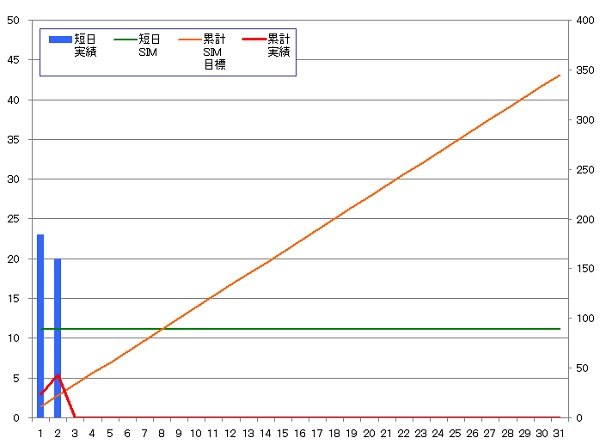131102_グラフ