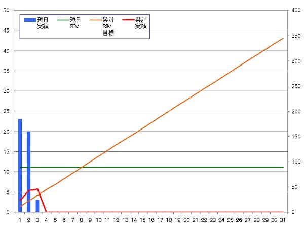 131103_グラフ