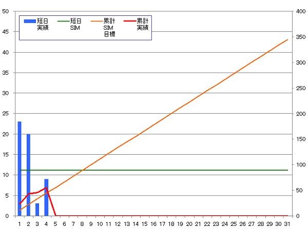 131104_グラフ