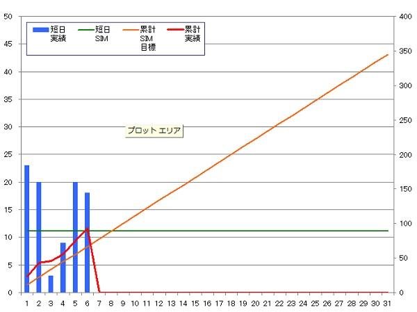 131106_グラフ