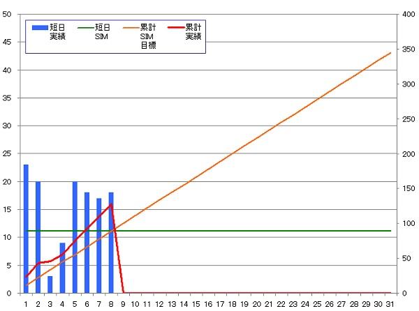 131108_グラフ