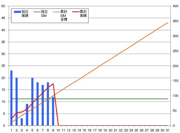 131109_グラフ