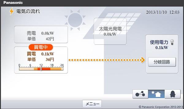 131110_HEMS_発電量_01