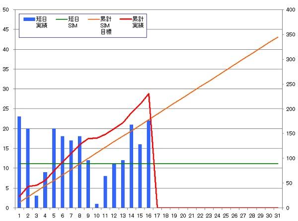 131116_グラフ