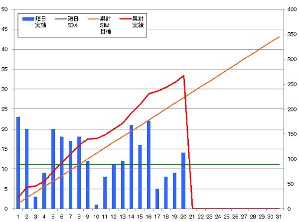 131120_グラフ