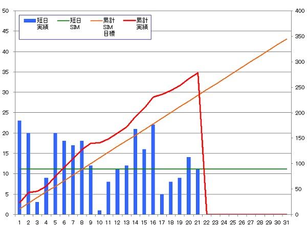 131121_グラフ