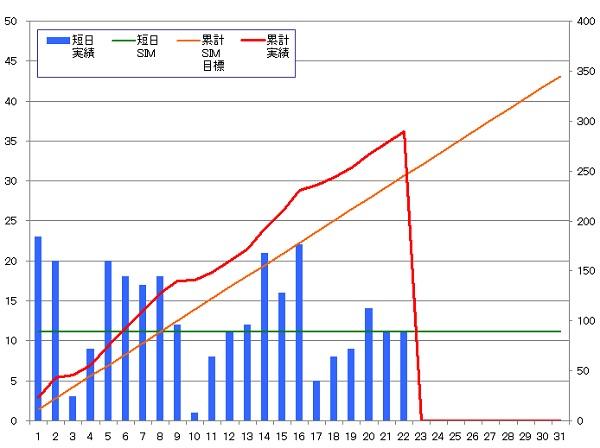 131122_グラフ