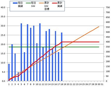 140918_グラフ