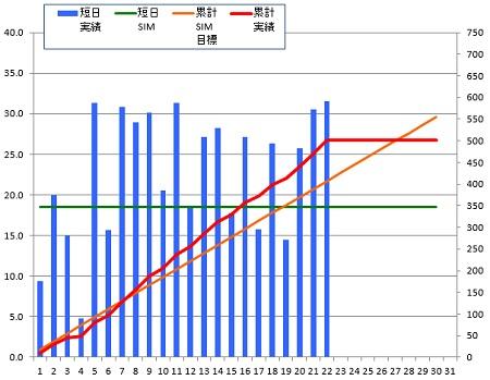 140922_グラフ