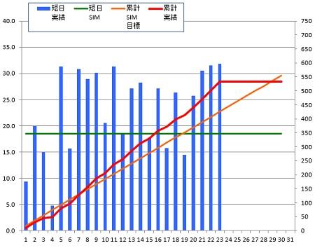 140923_グラフ