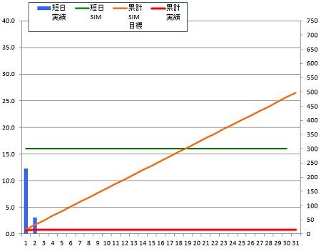 141002_グラフ