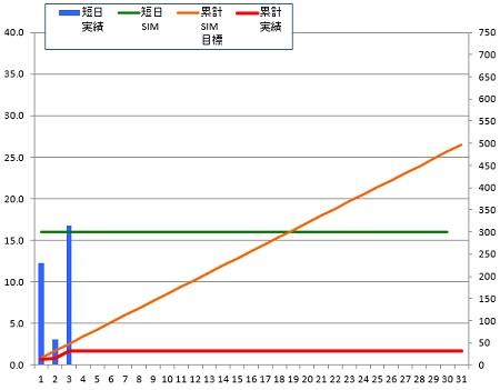141003_グラフ