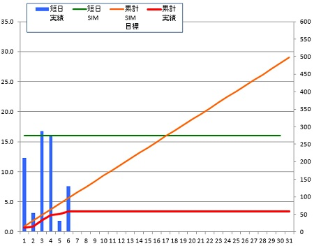 141006_グラフ