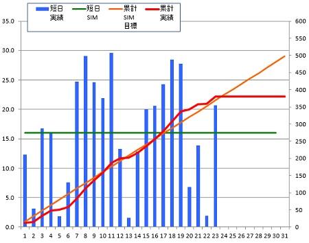 141023_グラフ