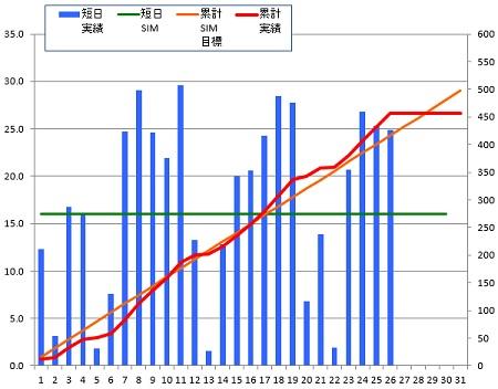 141026_グラフ