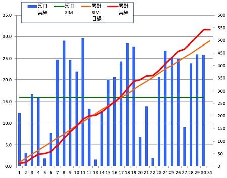 141030_グラフ