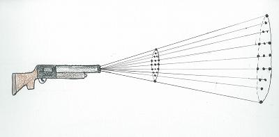 散弾銃解説20131105