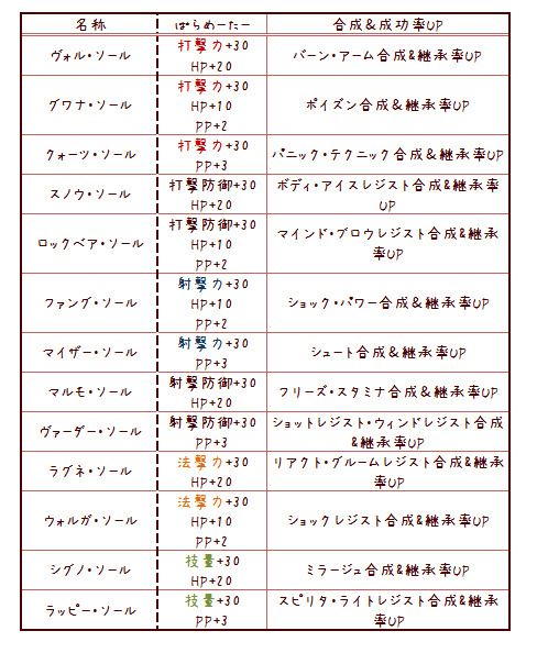 201307131557000c2.png
