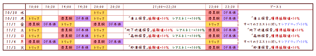 PSO2 10月30日予告緊急まとめ