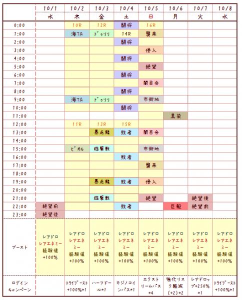 201410月1日緊急まとめ2