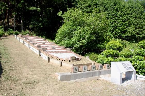町田焼窯跡