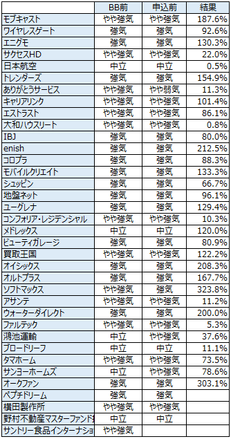 IPO20130530.png
