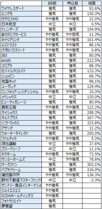 IPO20130615.png