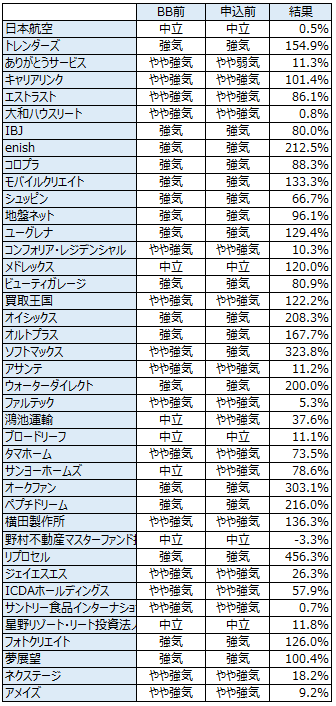 IPO20130816.png