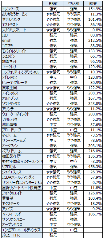 IPO20130916.png