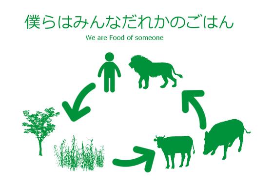 動物はあなたの(だれかのごはん)image