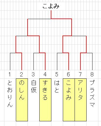 SnapCrab_NoName_2013-4-2_1-22-22_No-00.png