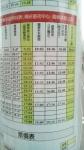 好行バス時刻表(駅→夜市)