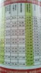 好行バス時刻表(夜市→駅)
