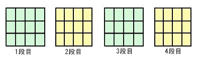 ブロック積みの格段