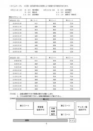 2013東北リーグ山形米沢大会最終要項スケジュール