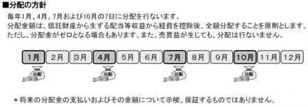 高配当70ETF 分配の方針