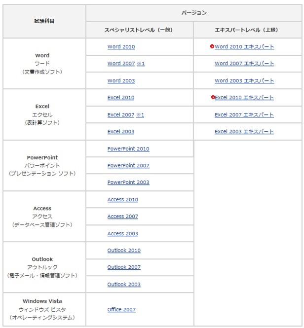 20131020_MOS_試験概要
