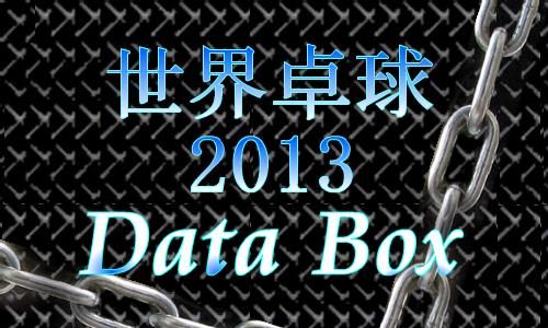 世界卓球2013データボックス